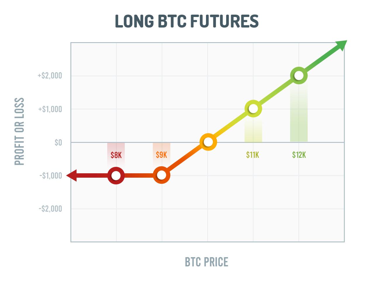 bitcoin commerciale con luno deposito di siacoin hitbtc